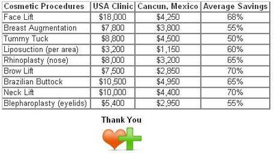 Liposuction Costs - Compare and Find the Right Procedure traditional lipo, it may
