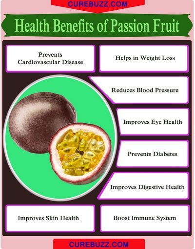 Passionfruit Health Benefits the body
