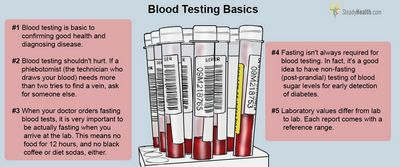 Things to Remember Before Having Your Blood Work Tested your doctor about your